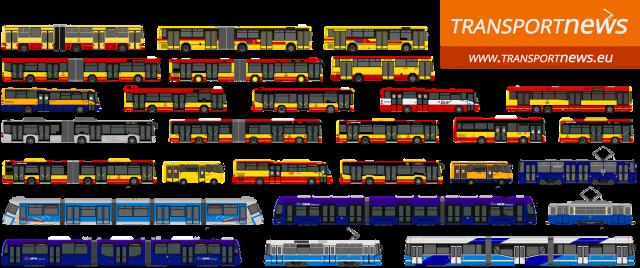 Kubek - Komunikacja w latach 2013-2018
