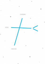 CROSS-BROWSER - IT Constellations