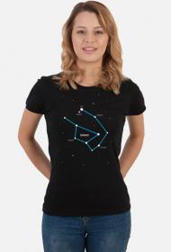 DJANGO - IT Constellations