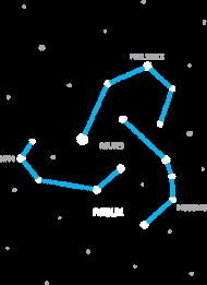 REDUX - IT Constellations