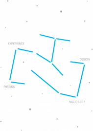 TEONITE - IT Constellations