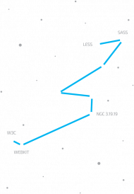 CSS - IT Constellations