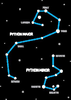 PYTHON - IT Constallations