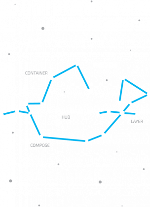 DOCKER - IT Constellations