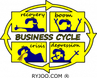 business cycle kubek ryjoo